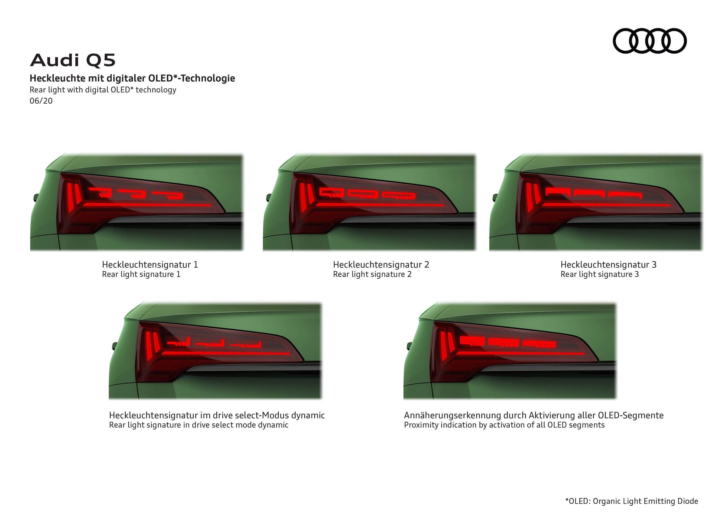 AUDI OLED lights technology